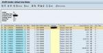 COPA Configuration and Profit Center Configuration Steps