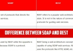 Difference between Rest and SOAP Web API Services