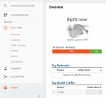 Track Registered User-ID in Google Analytics