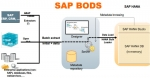 What is SAP BODS (Business Objects Data Services)?