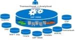 Error Installing drivers for SAP Smart Data Access in HANA