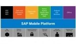 SAP Mobile Platform (SMP), Features, Advantages and Benefits.