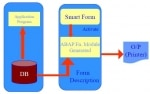 What is Smartform?
