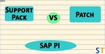 Difference between Support Pack and Patch in SAP PI