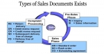 Types of Sales Documents Exists