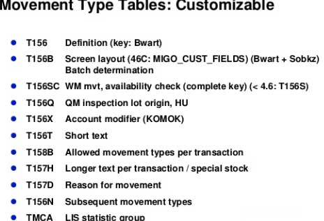 Movement Type Tables: Customizable