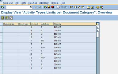 Activity Types/Limits per Document Category