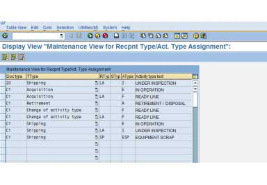 Equipment and Tools Management Configuration Documentation in SAP PP
