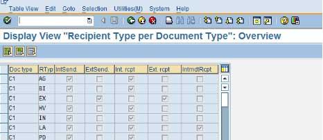 Equipment and Tools Management Configuration Documentation