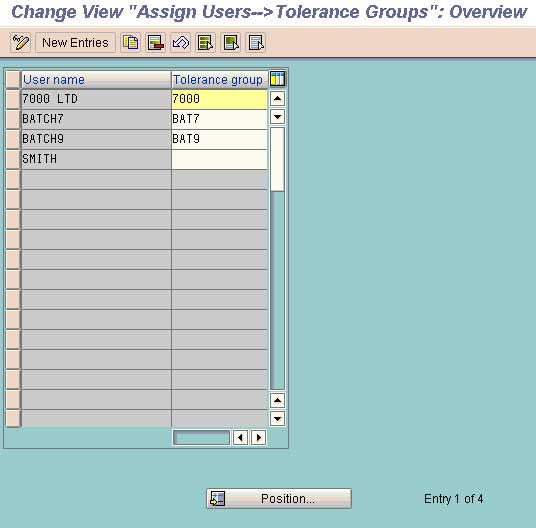 Tolerance Groups