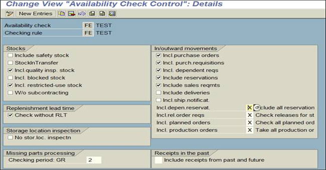 Availability Check Configuration in SAP SD