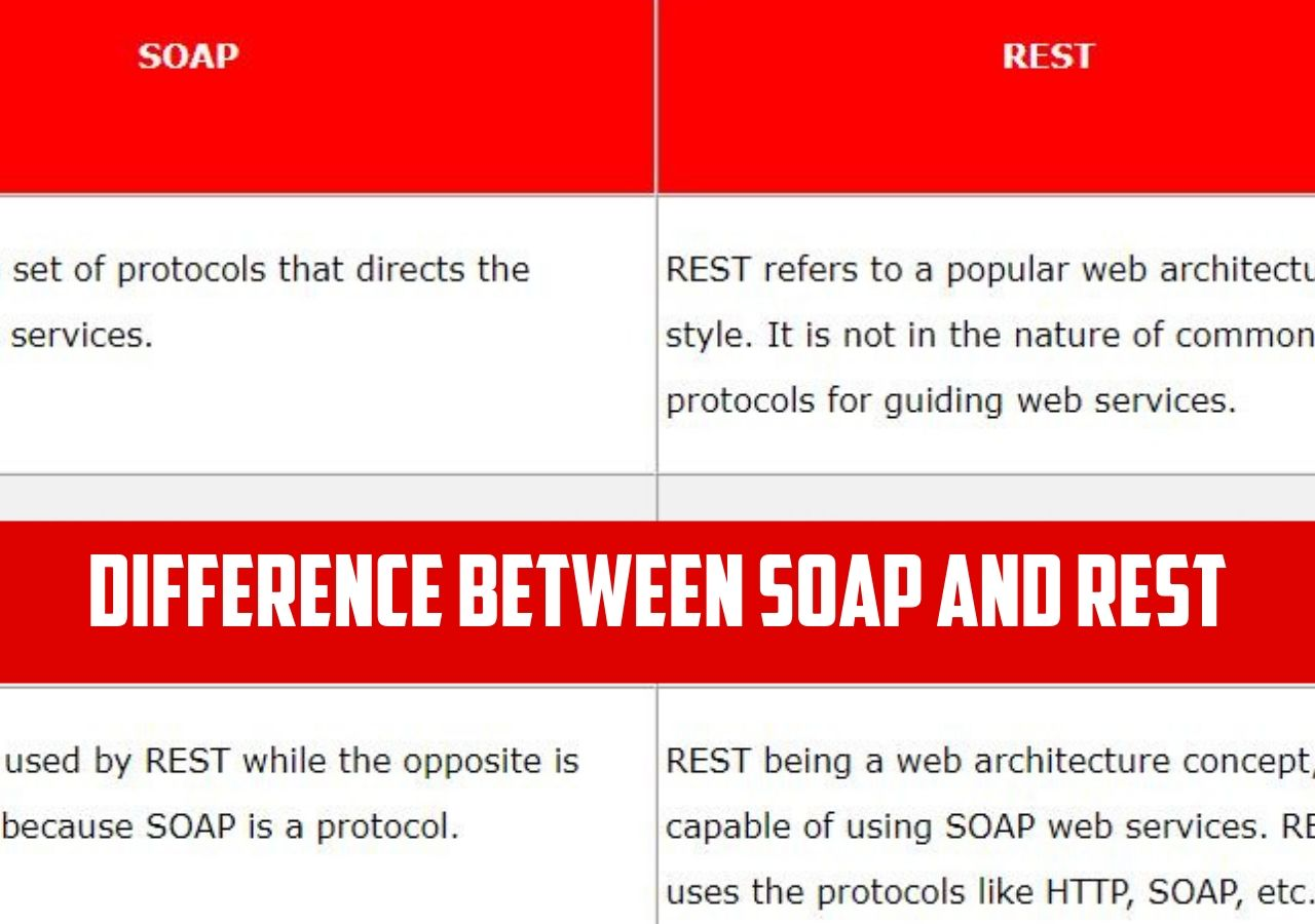 SOAP vs REST - Key Difference between Web API Services
