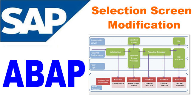 dynamically selection screen  in SAP ABAP