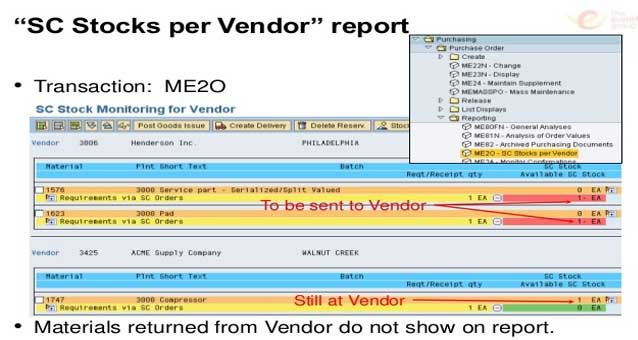 Vendor Master & Material Master List in SAP MM
