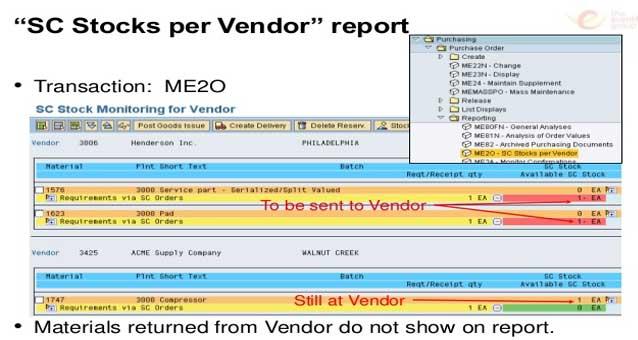 vendor master  u0026 material master list in sap mm