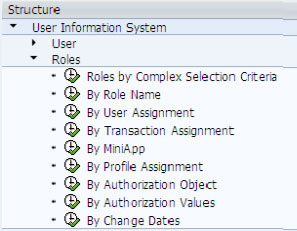 How to find All T-codes assigned to defined User in SAP BASIS