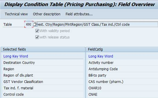 Sap Country Codes – Currency Exchange Rates