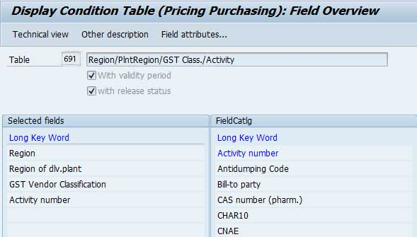 gst configuration in sap mm