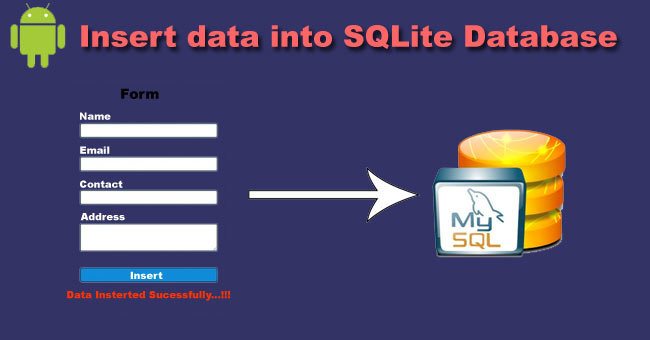 add column sqlite database android