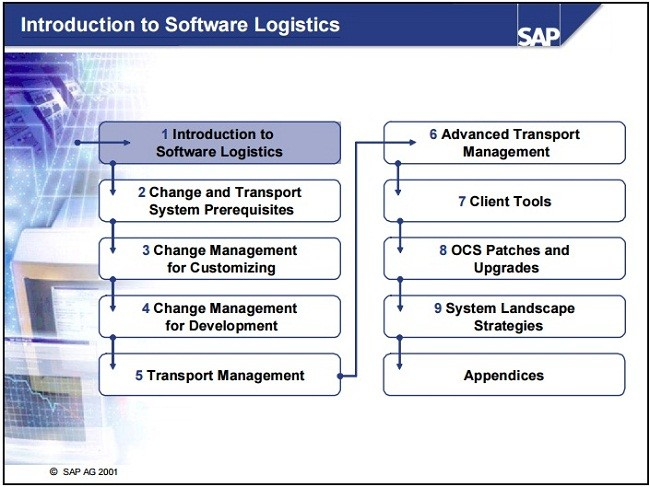 Introduction-to-Software-Logistics
