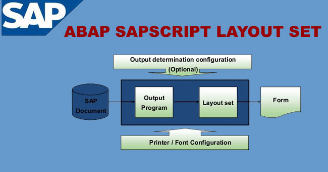 SAPSCRIPT - LAYOUT SET in SAP ABAP