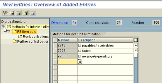 Consolidating financial statements eliminating entries in sap