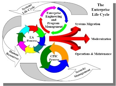 What Is Erp Enterprise Resource Planning Efficieny