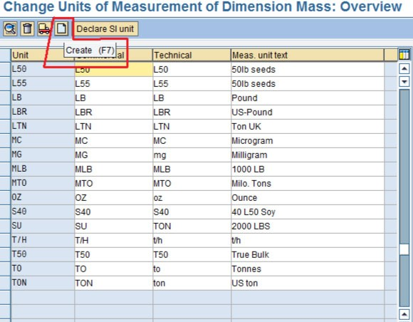 Unit Measure Create on Conversion Of Unit
