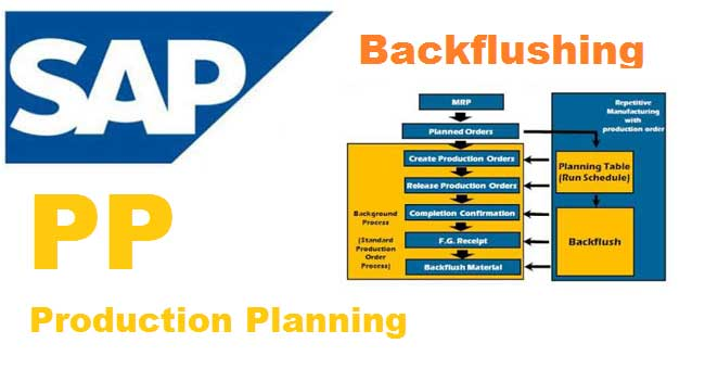 backflushing in sap pp