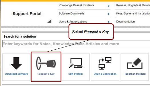 java license key generator example