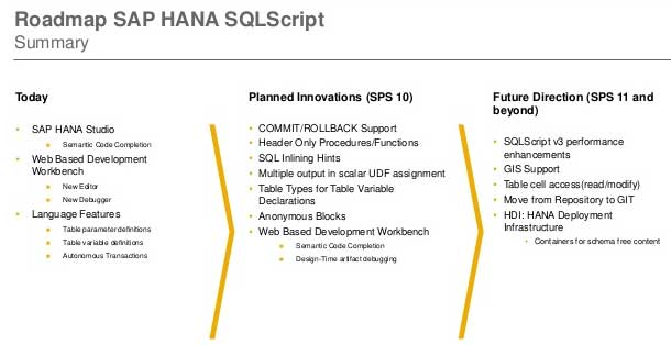 sqlscript in sap hana