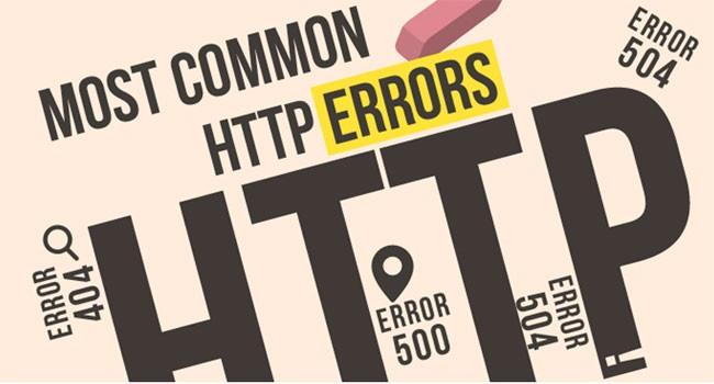 http error 503 service unavailable in sap