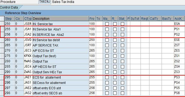 Indian Tax Procedure Migration From Taxinj To Taxinn
