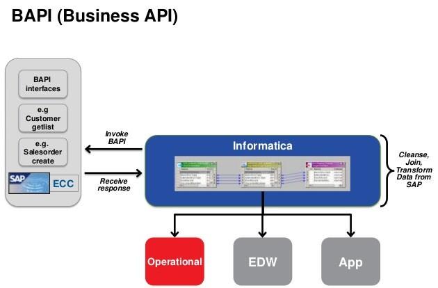 SAP ABAP Tutorial STechies 3894792 - girlietalk info