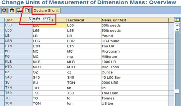Unit Of Measure Uom In Sap Mm