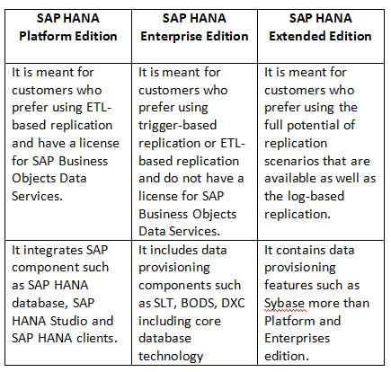 HANA-specification-comparison