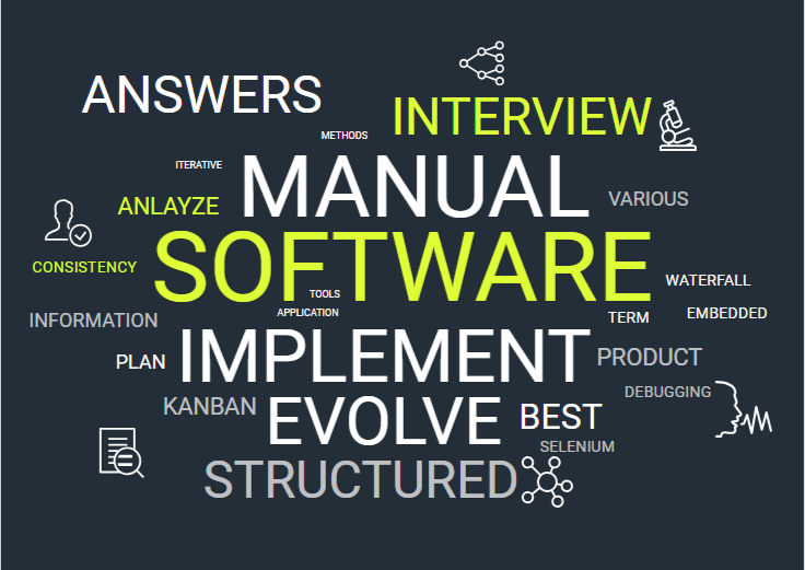 Software/Manual Testing Interview Questions
