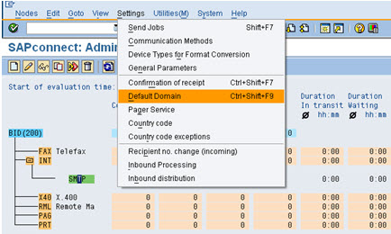 SMTP mail configuration in SAP in SAP BASIS